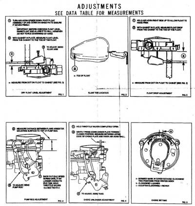 Ремкомплект карбюратора Mercruiser (два окна) Mercarb
