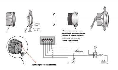Тахометр со счетчиком моточасов, д. 85 мм