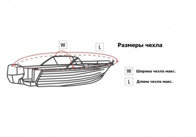 Тент транспортировочный для лодок типа Cabin Cruiser 5-7 м
