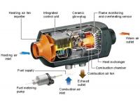 Дизельные отопитель салона типа Вебасто 5 кВт 12в